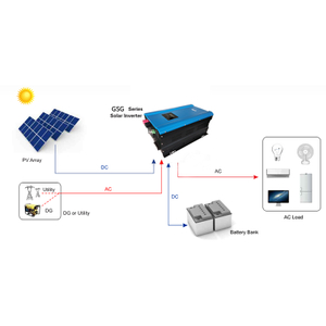 Residential PV Storage System with Li Battery